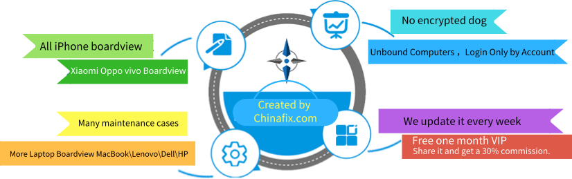 XinZhiZao maintenance database System  It including